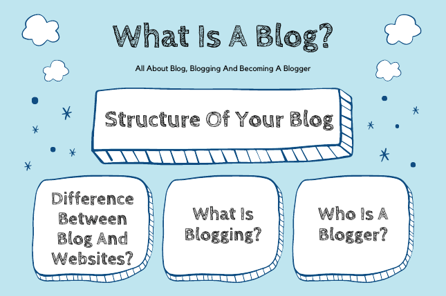 What Is A Blog?